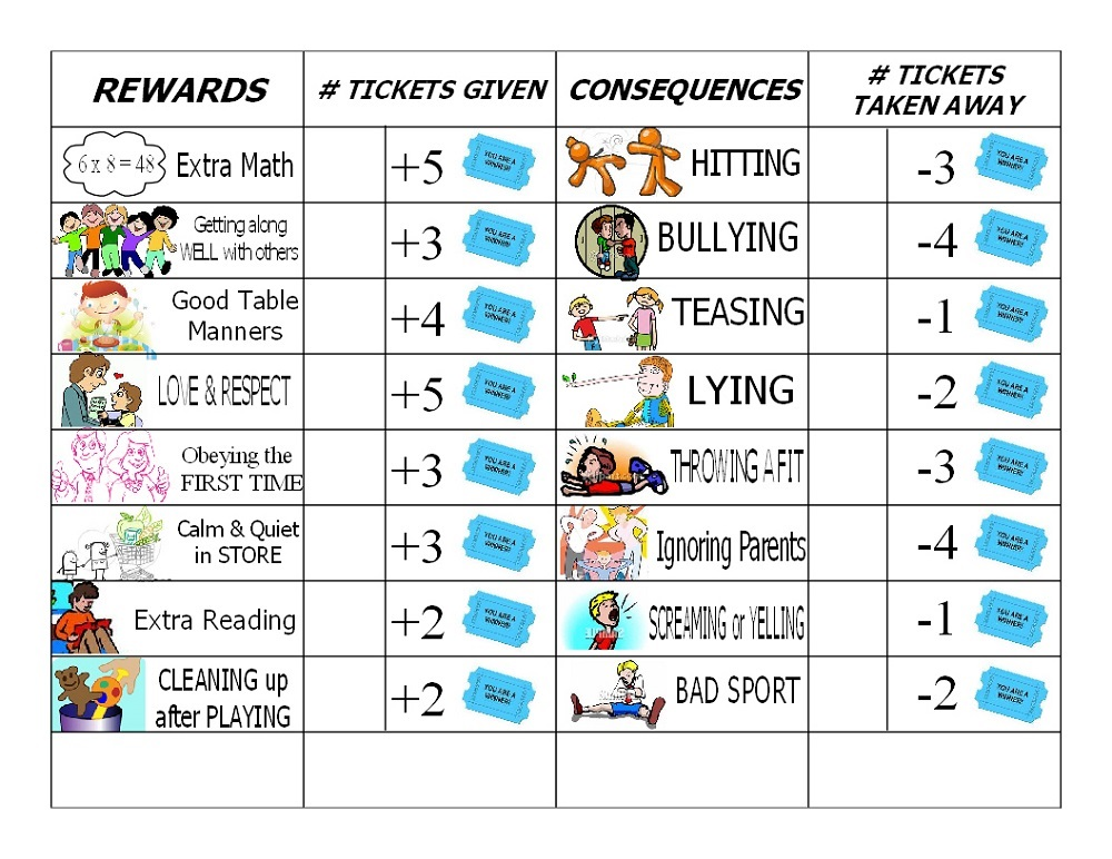 Printable Behavior Charts fun
