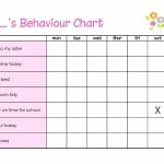 Printable Behavior Charts sample