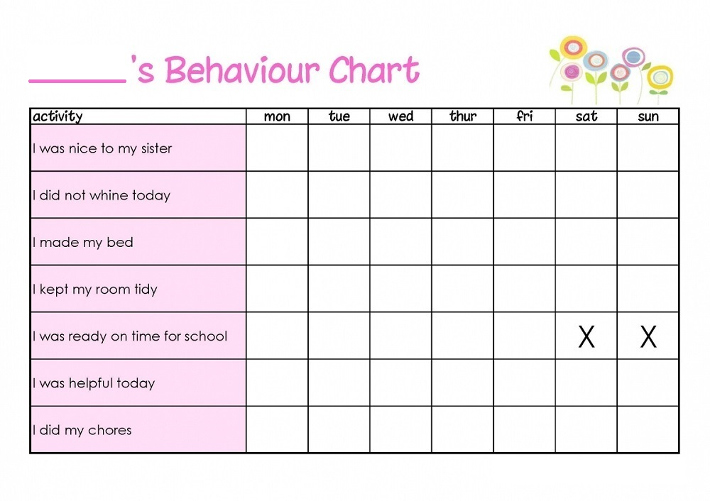 Printable Behavior Charts sample