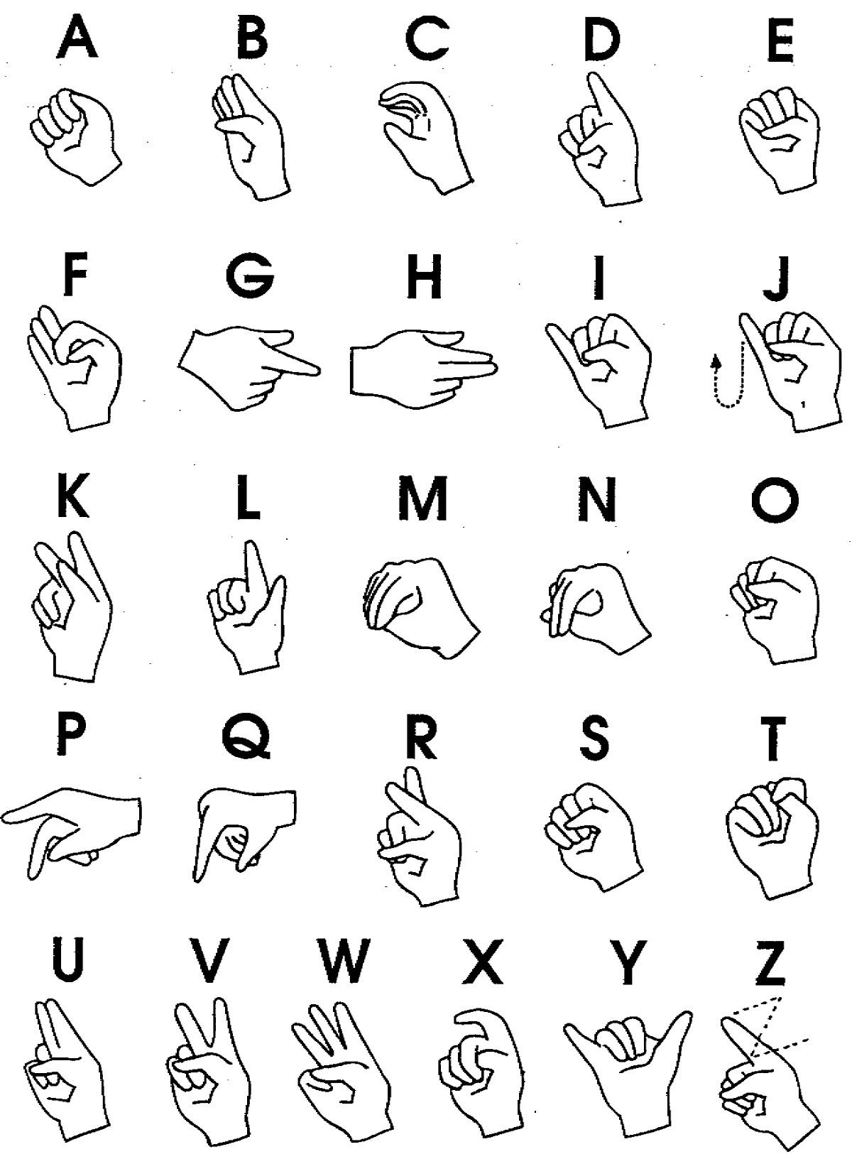 alphabet sign language printable printable