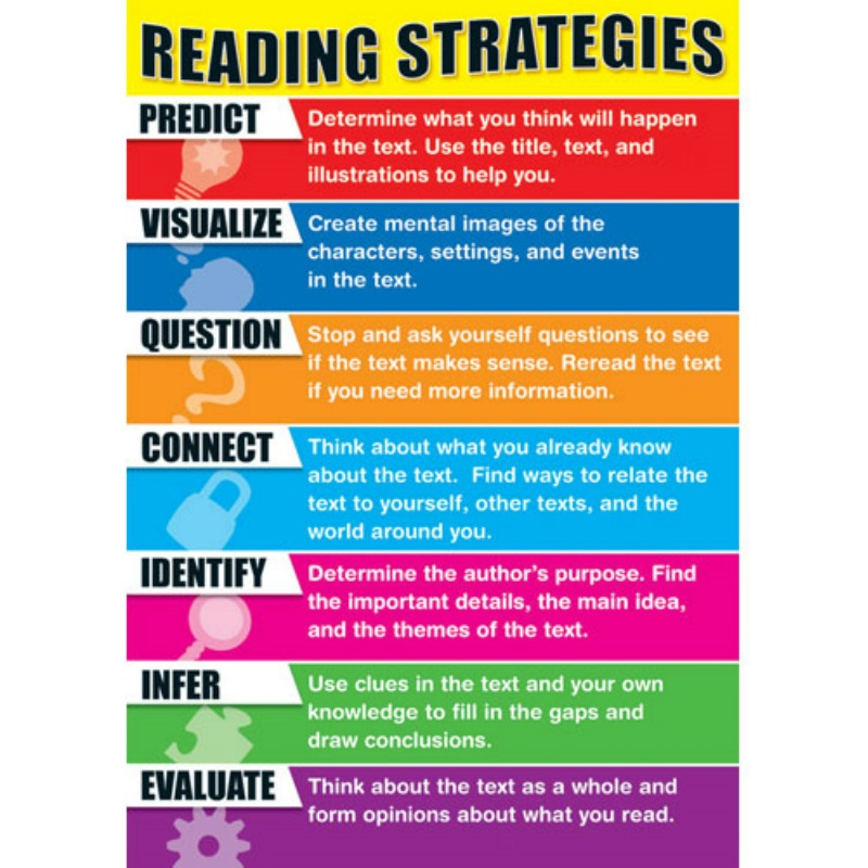 free printable reading strategy posters simple