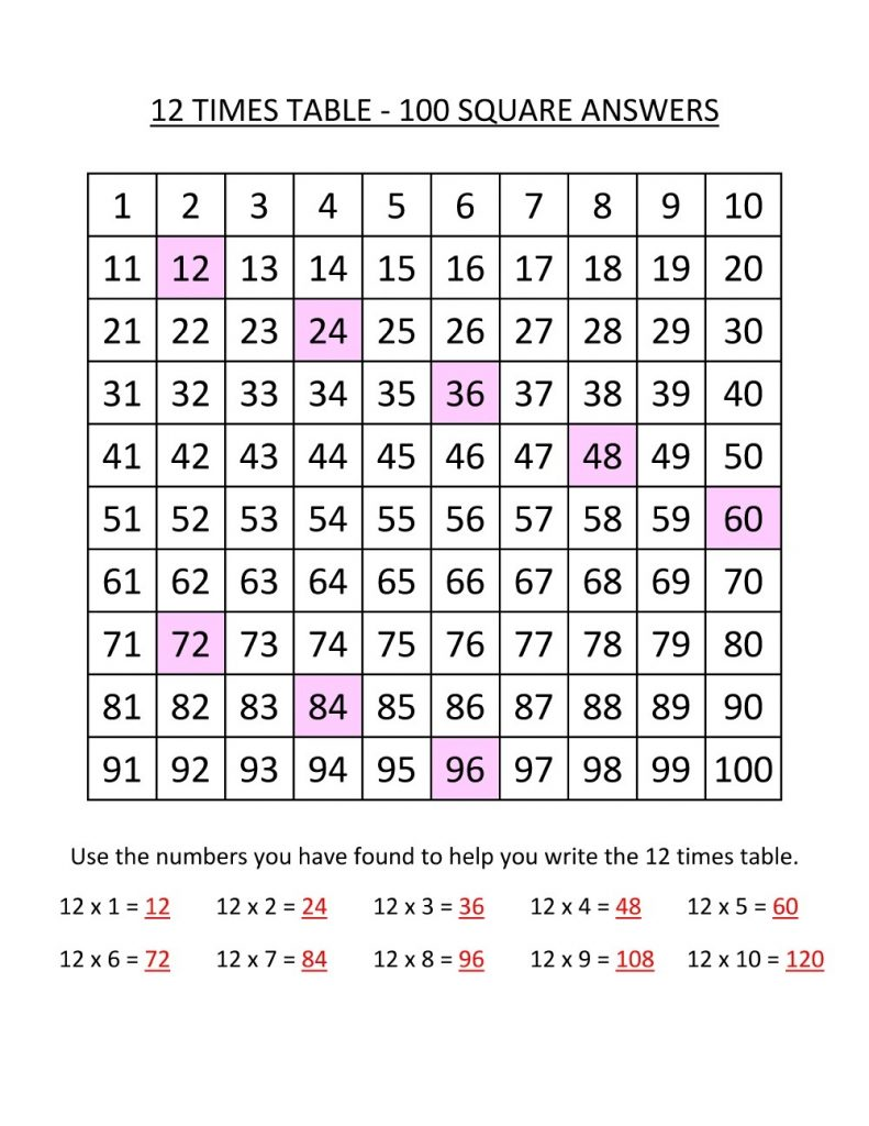 12 times table answer