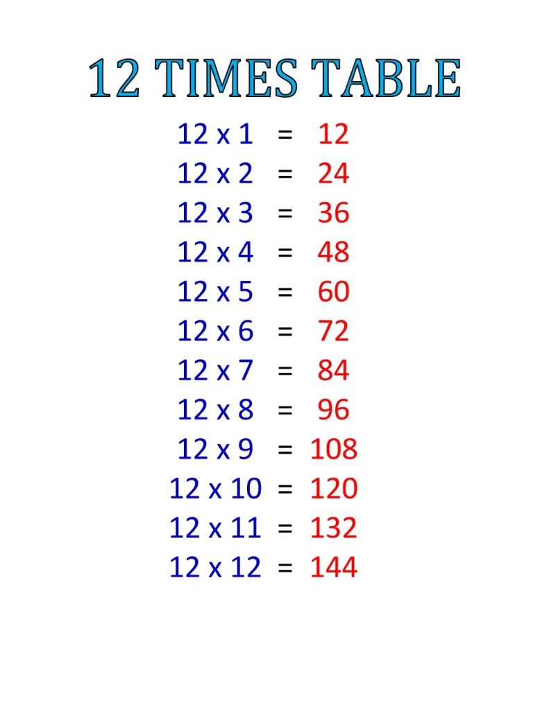 12 times table page