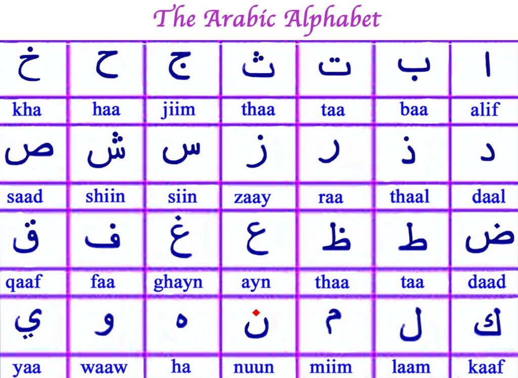 arabic letters for children image