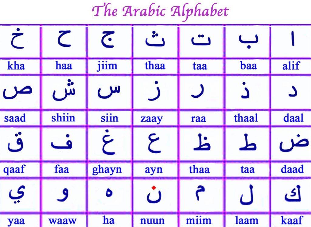 arabic letters for children image