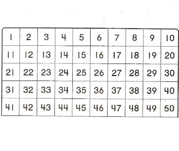 counting to 50 list