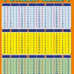 division table for kids 1-12 colorful