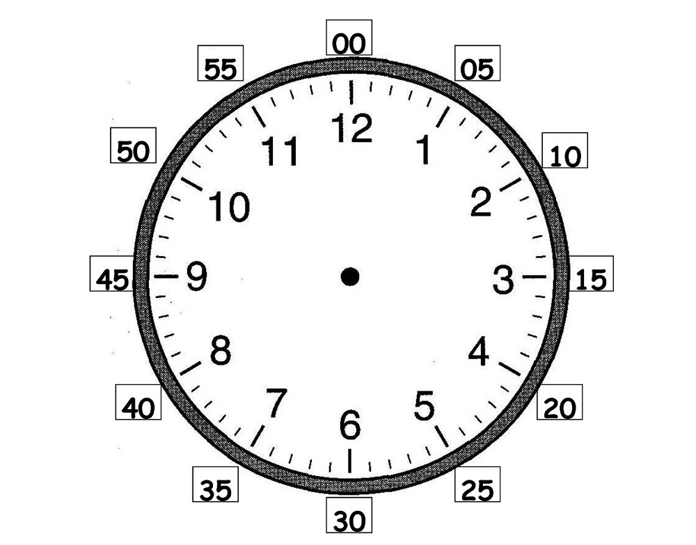Face Of A Clock With Minutes Printable on Reward Charts