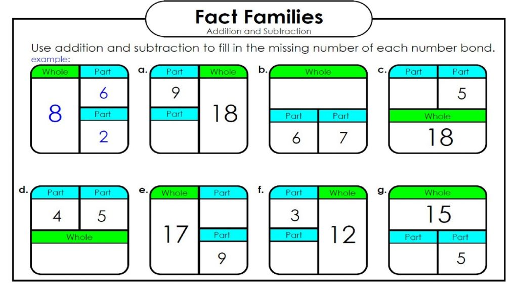 family of facts worksheets activity