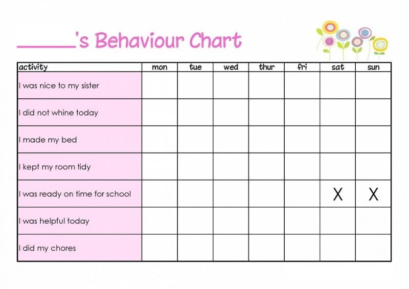 popular behavior charts printable
