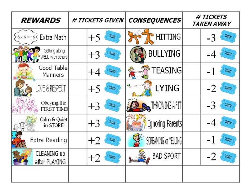 popular printable behavior charts rewards