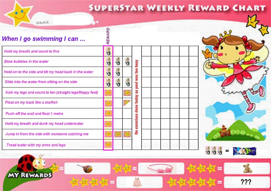 swimming rewarding chart for kids to print