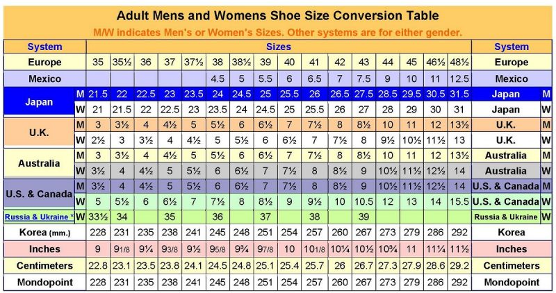 world shoe sizes for adult