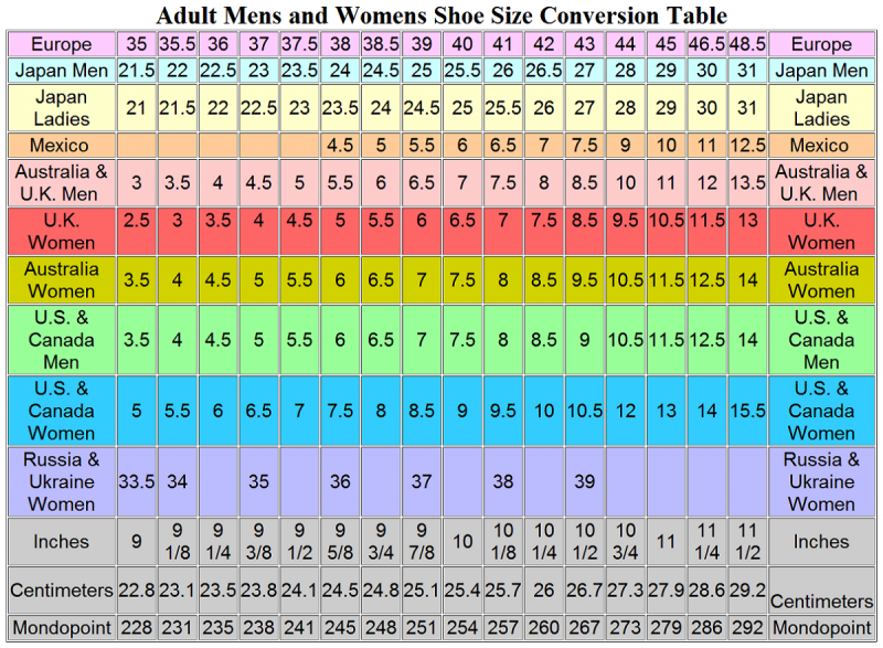 world shoe sizes chart