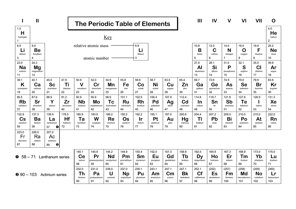 Single Periodic Elements Printable fun