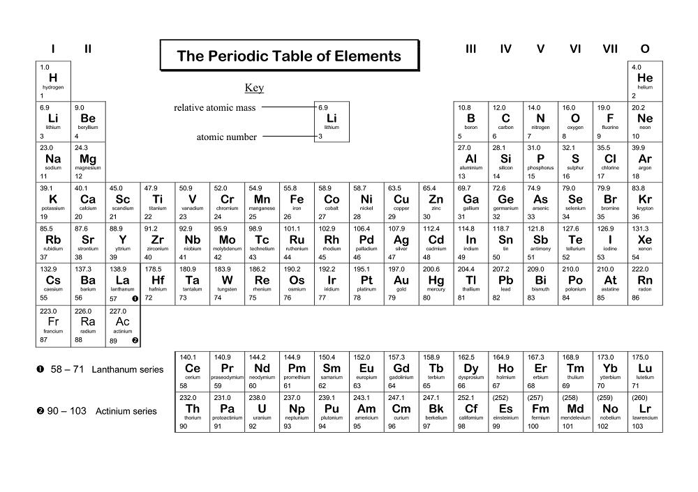 Single Periodic Elements Printable fun