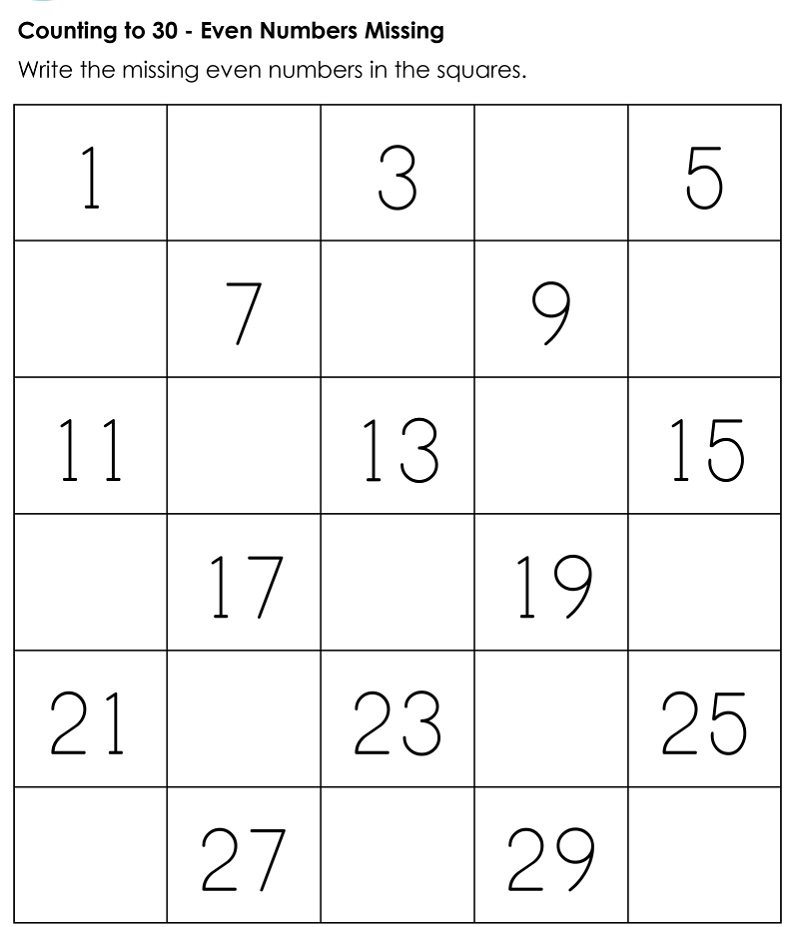 Numbers 1-30 for Kids | Learning Printable