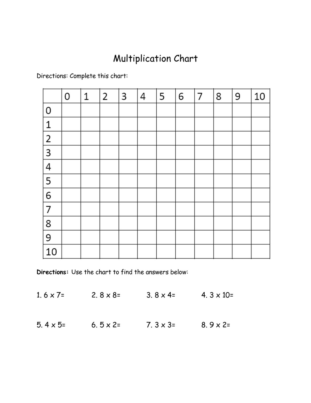 times tables exercises to print chart