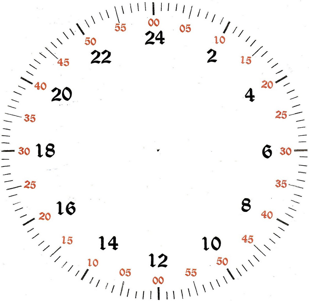 clock face with minutes printable image
