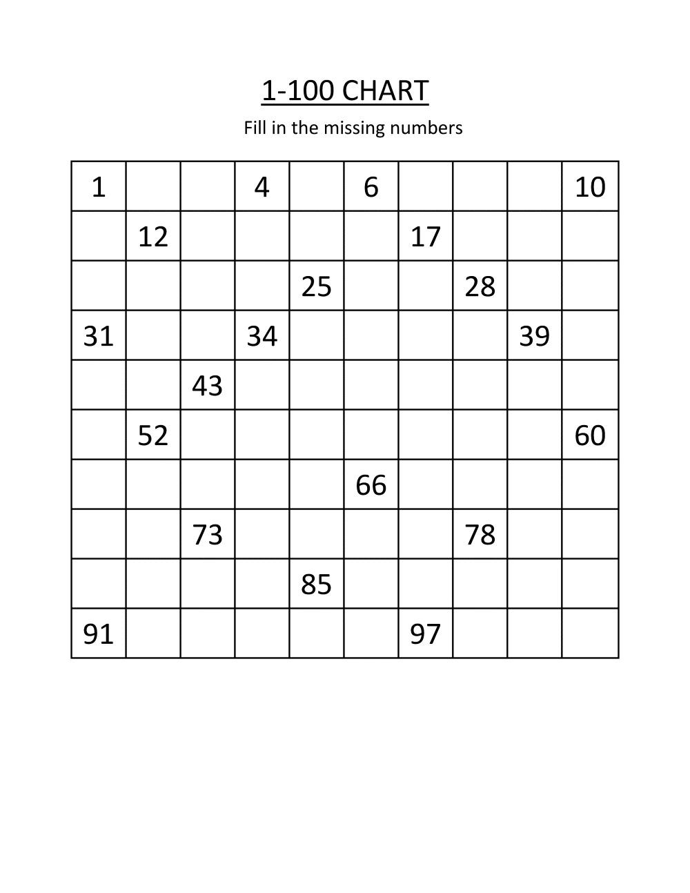 mathematics chart to 100 worksheet