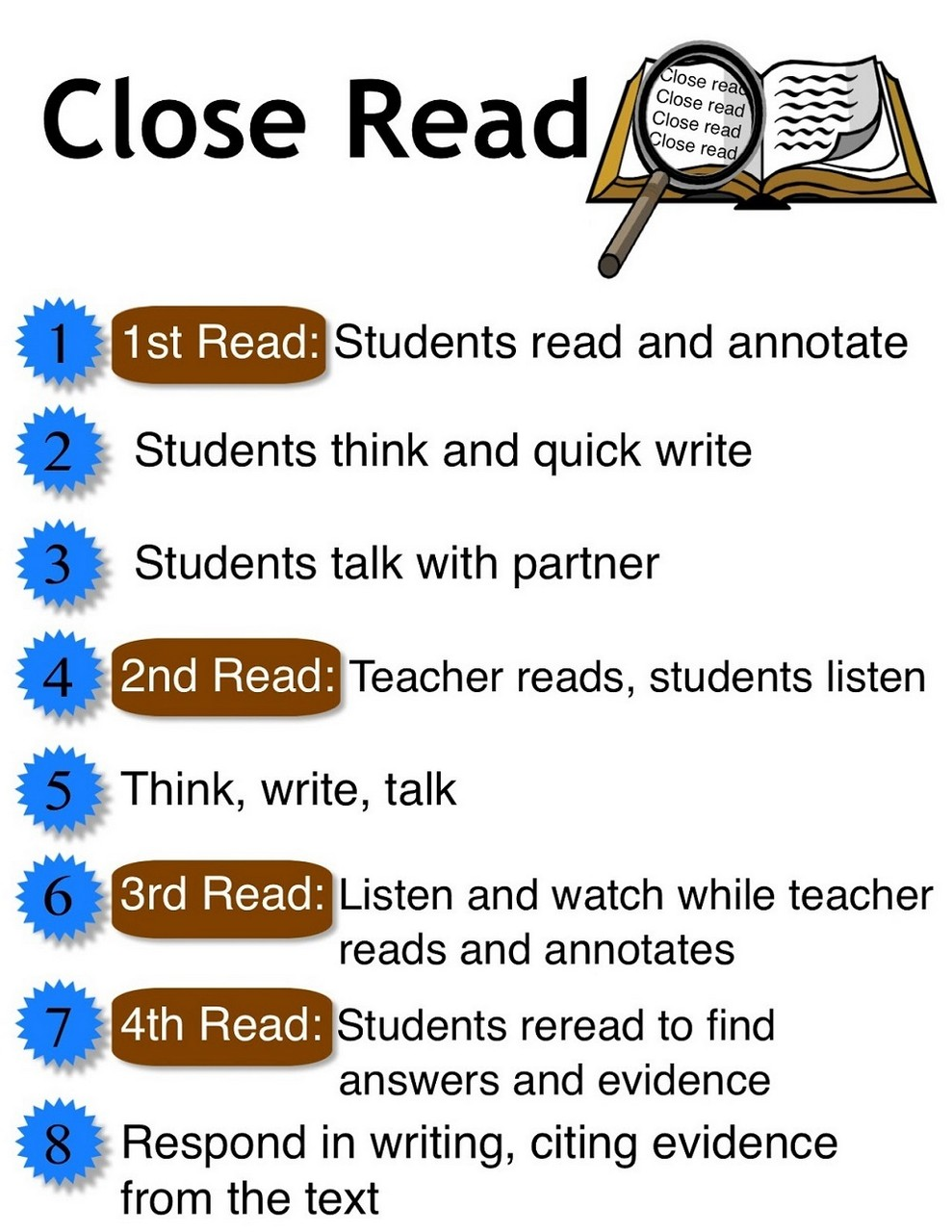 reading strategies free sample