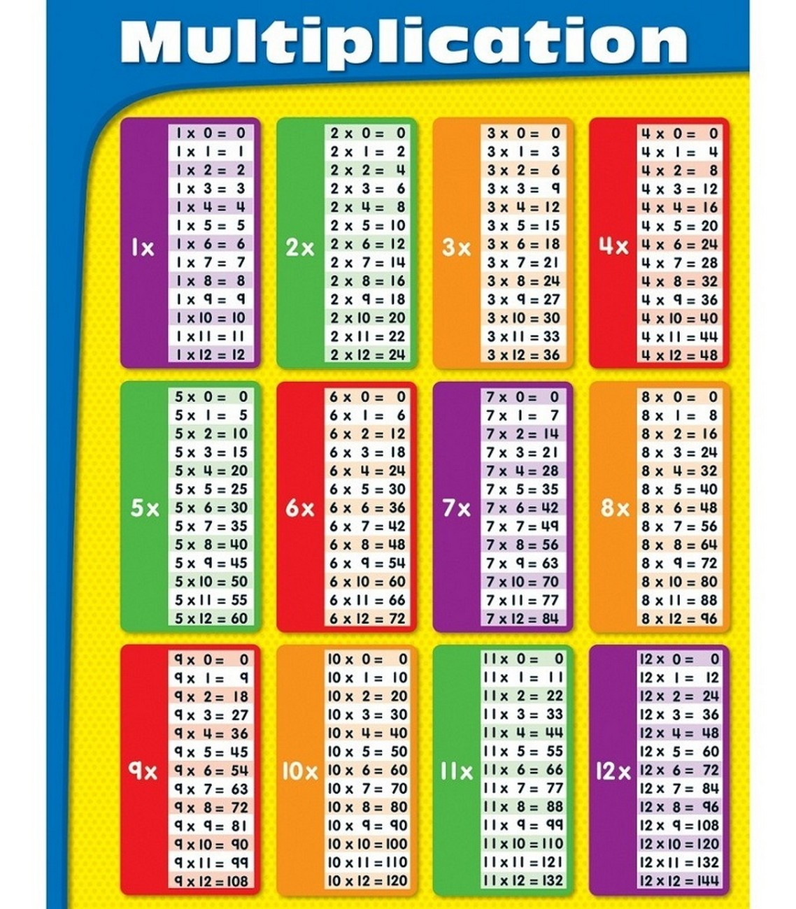 time table 1 to 12 learn