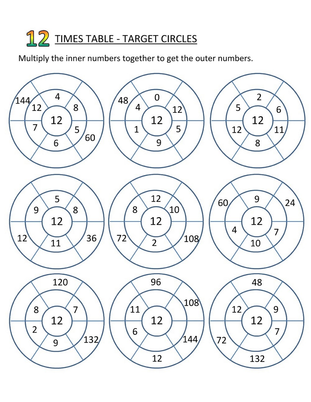 times tables practice sheets printable fun