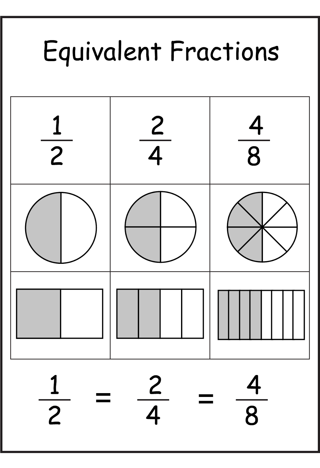 Year 3 Maths Worksheets Free and Printable | Learning Printable