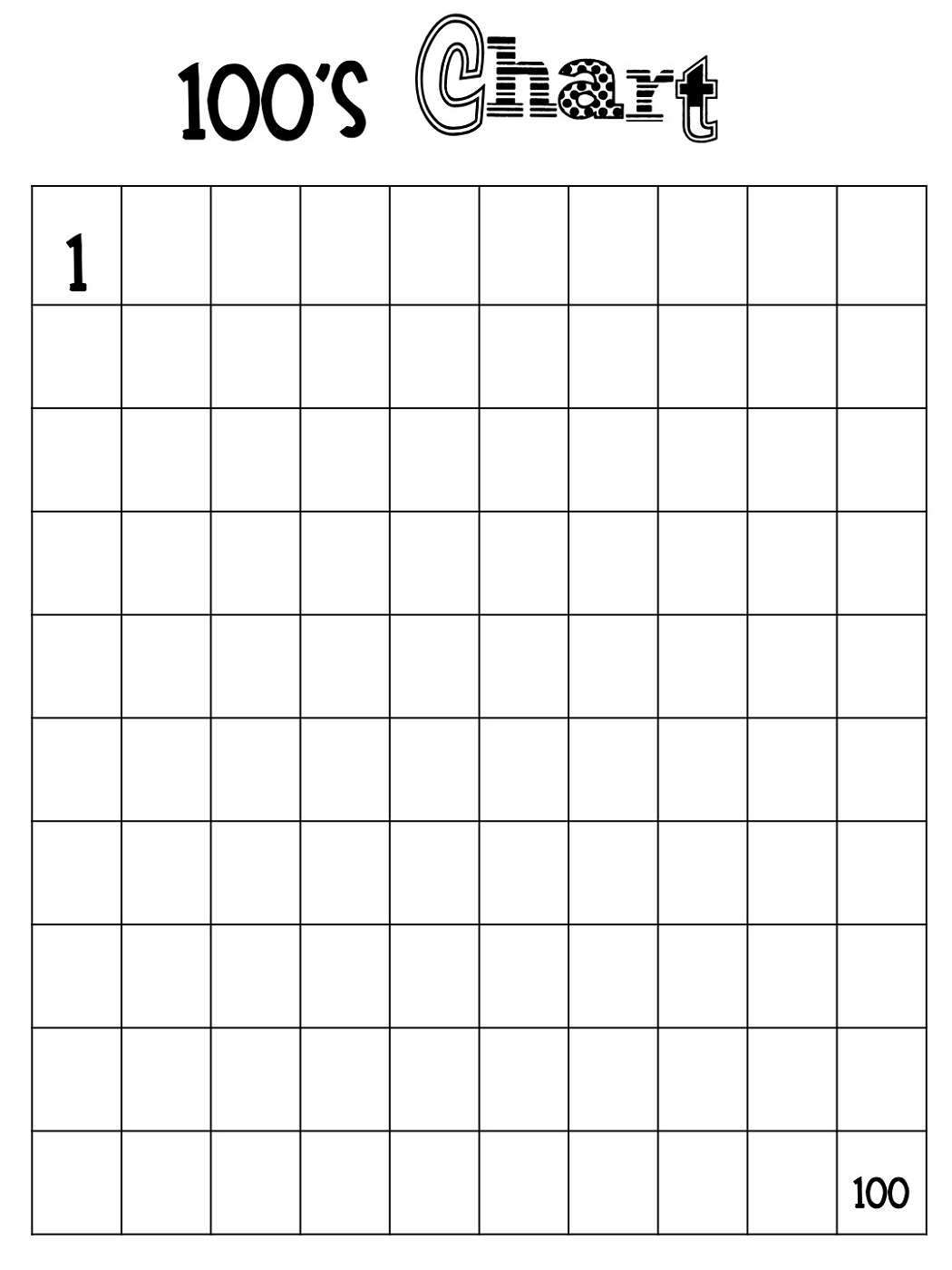 100 chart worksheets