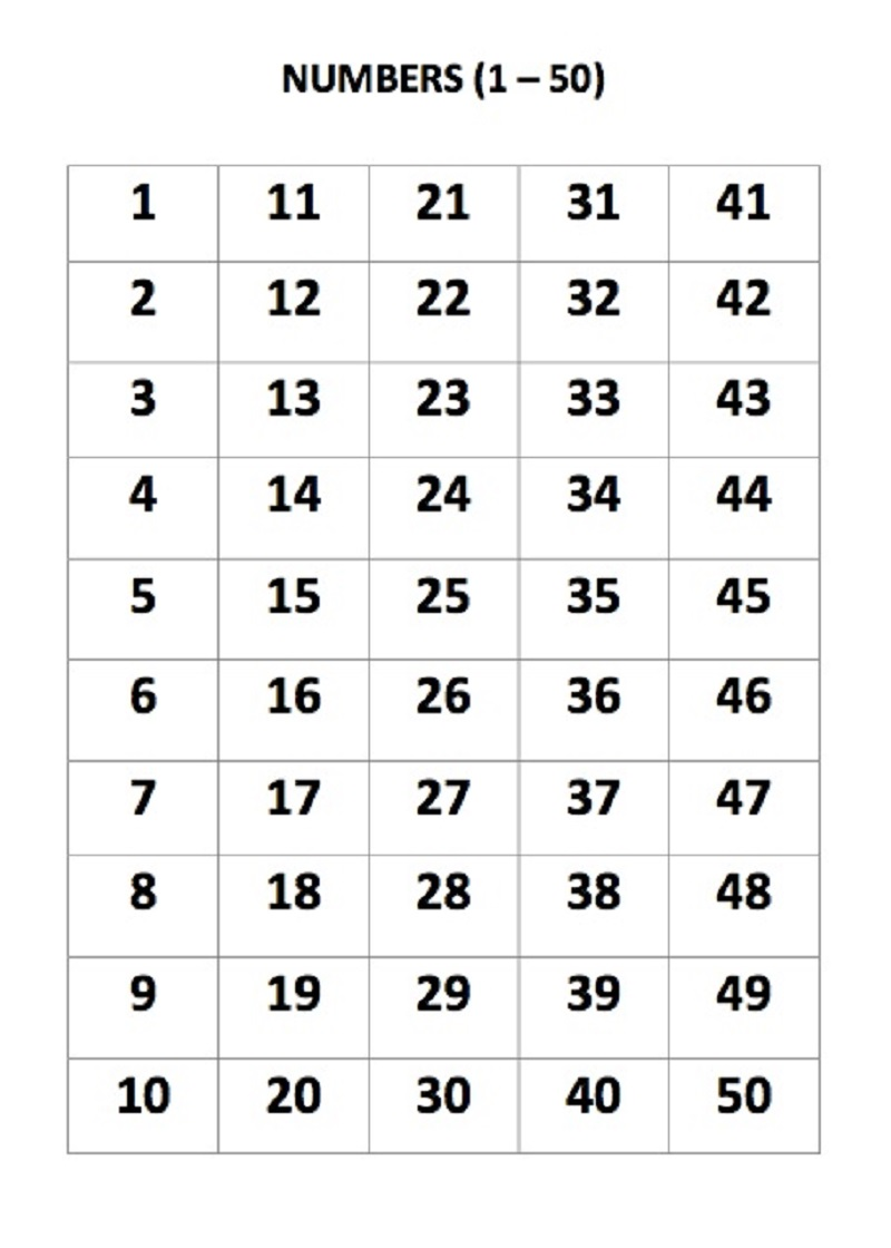 free 50 number chart