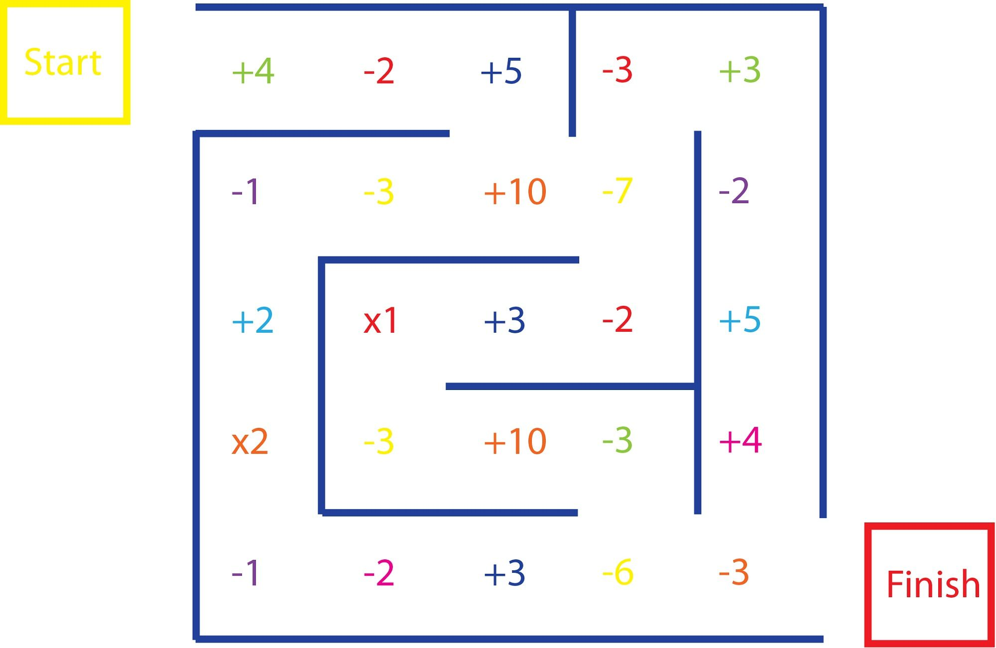 simple math maze worksheets